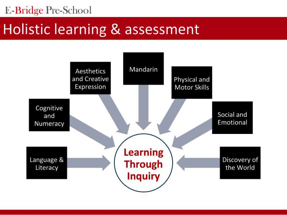 holistic-learning-assessment